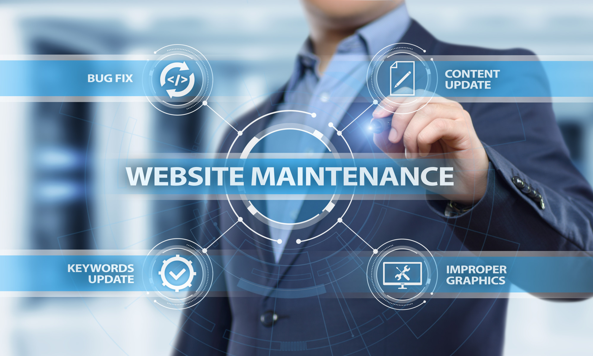 Average Website Maintenance Costs in 2020